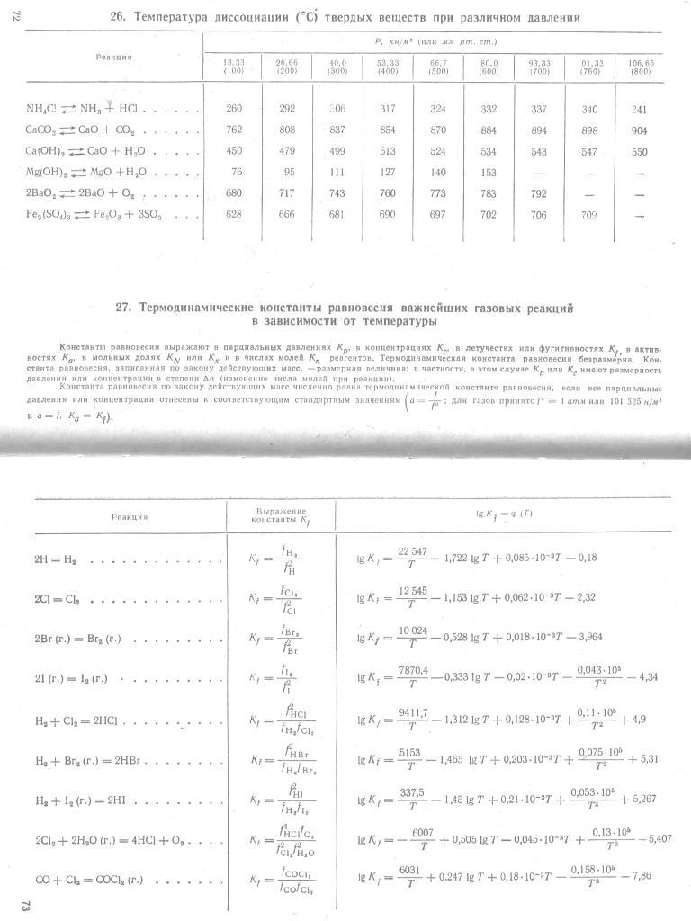 Краткий справочник физико химических